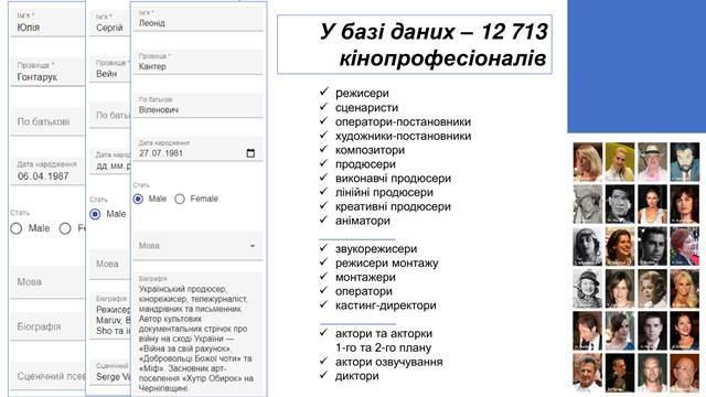 зображення з usfa.gov.ua.