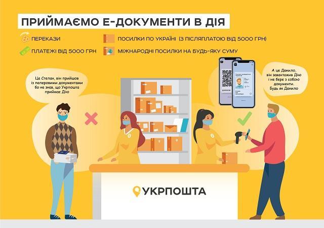 зображення з ukrposhta.ua.