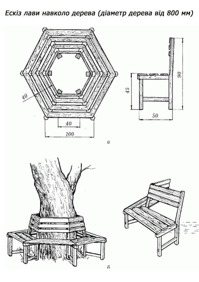Садовая мебель из бревен своими руками чертежи
