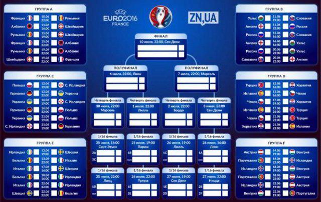 запустить лига чемпионов турнирная таблица 2016 2017 с результатом где