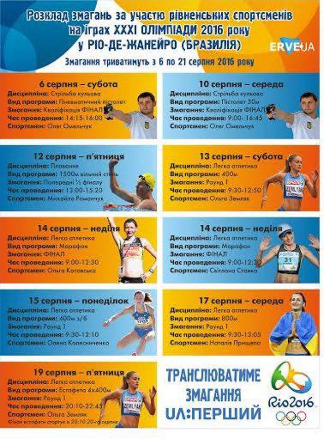 Інфографіка: Erve.ua.