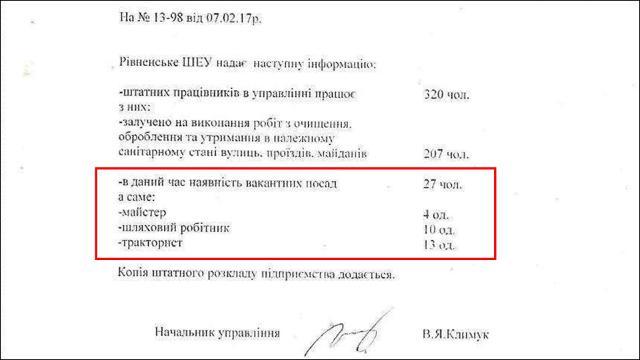 Вакантні посади у Рівненському ШЕУ. Фото відповіді на запит Олександра Безощука