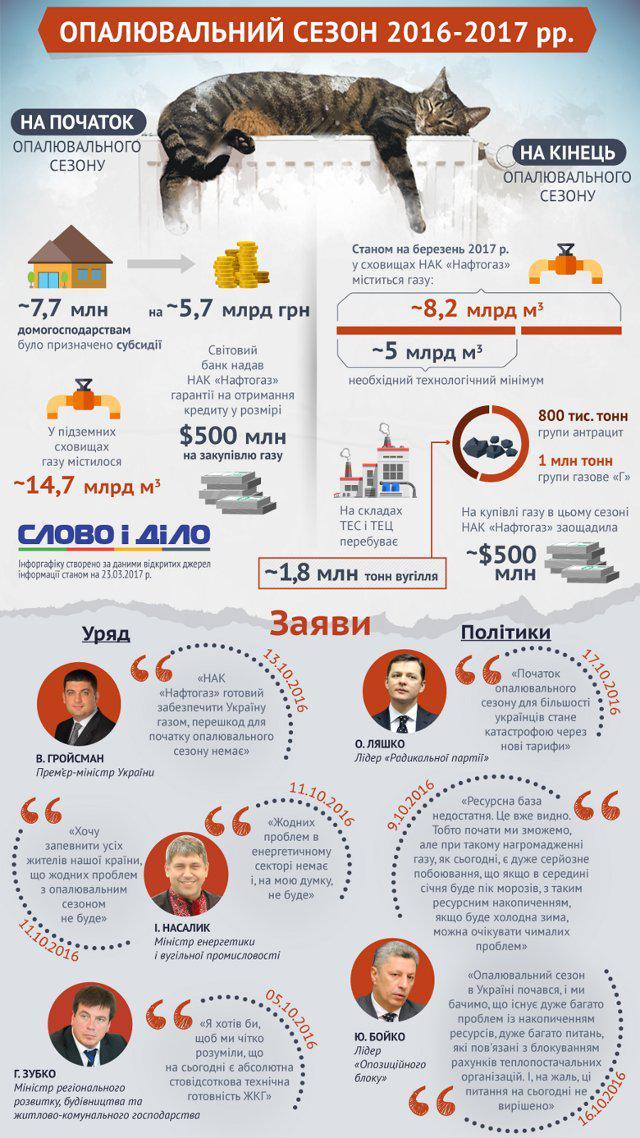 slovoidilo.ua