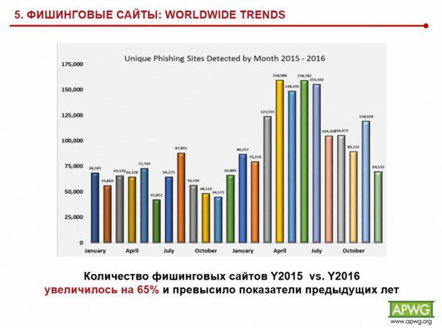 news.finance.ua