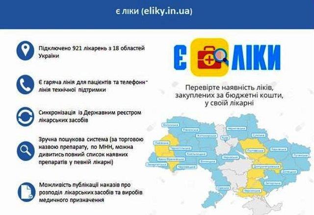 інфографіка rv.gov.ua.