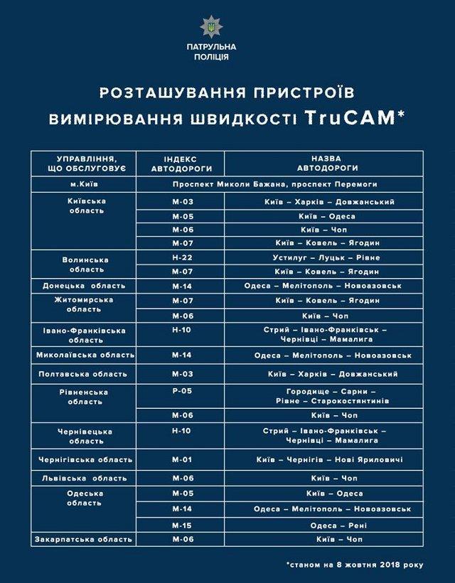 фото зі сторінки Патрульної поліції України у ФБ.