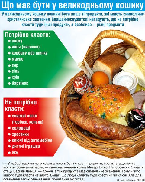 Інфографіка 20minut.ua