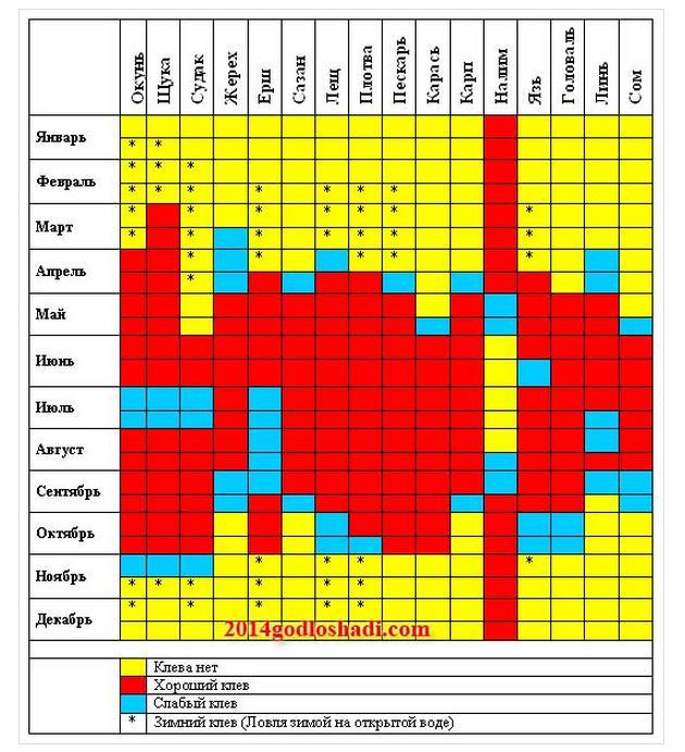 Лунный календарь график
