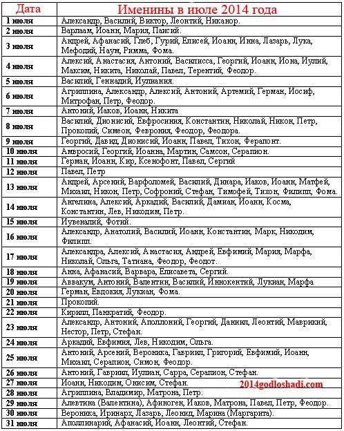гражданам, имена по святцам в августе купить