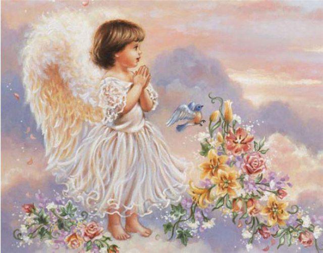 коли день ангела віти