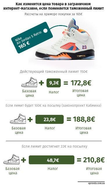 Інфографіка з epravda.com.ua.