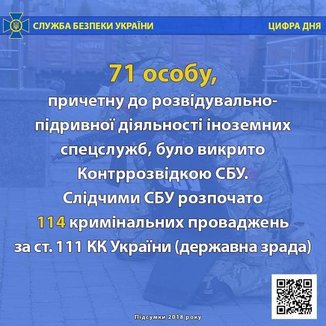 зображення з ssu.gov.ua.