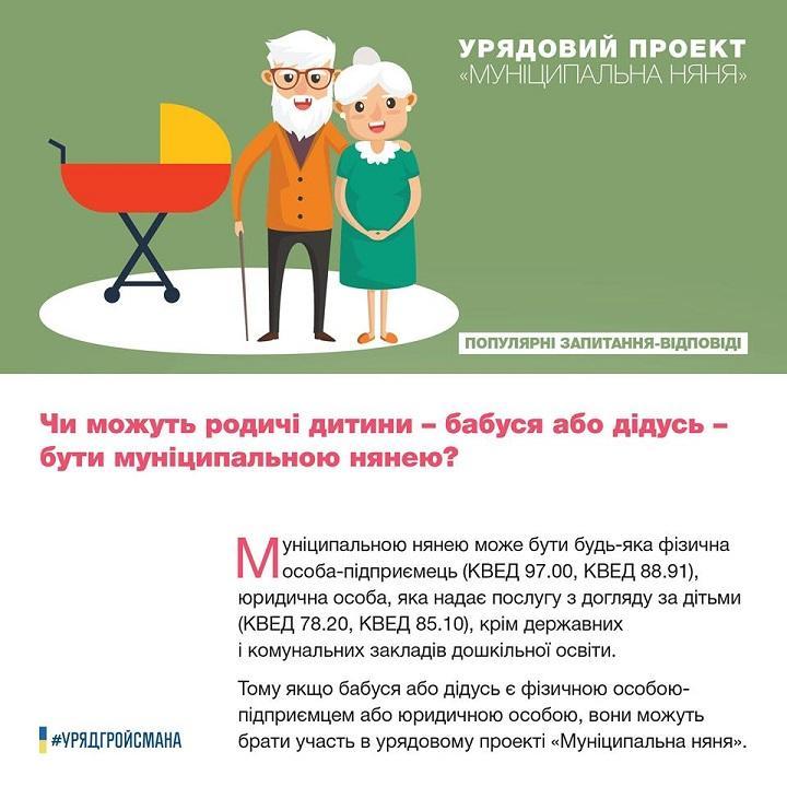 Але є умова  бабуся чи дідусь мають зареєструватися або фізичною особою  підприємцем або юридичною особою 68ed31f2db329
