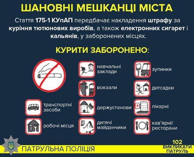 Інфографіка з facebook.com/rivnepolice/