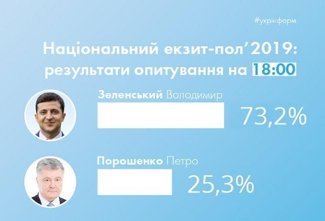 зображення з ukrinform.ua