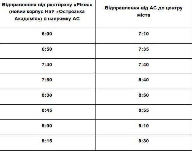 фото з ostroh.rv.ua