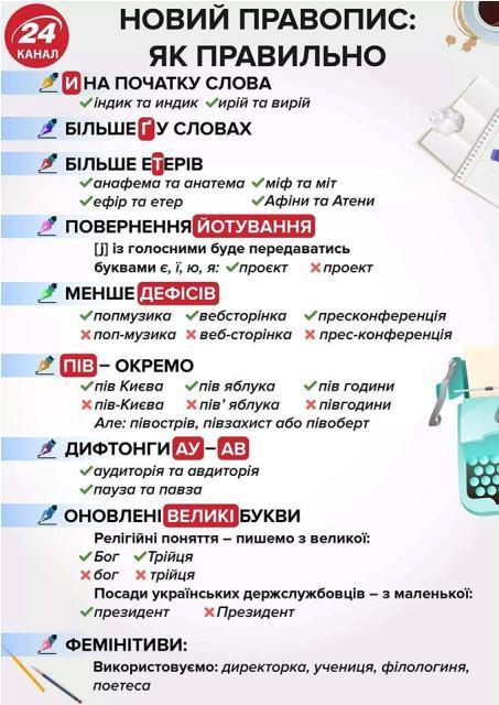 Інфографіка з 24tv.ua