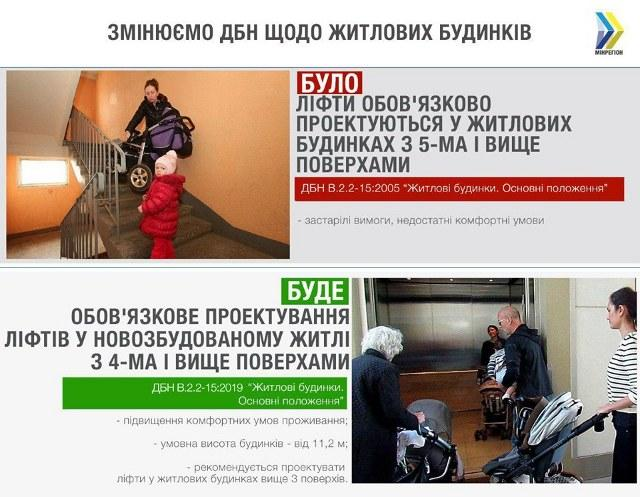 інфографіка з facebook.com/lev.partskhaladze/