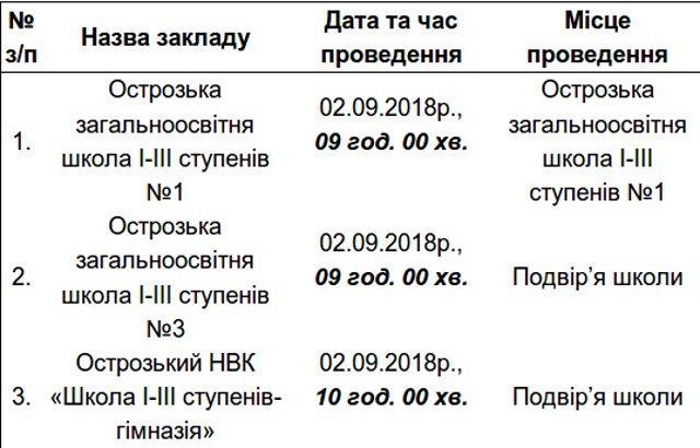зображення з ostroh.rv.ua