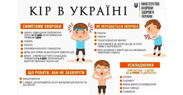 зображення з rv.gov.ua/sitenew/