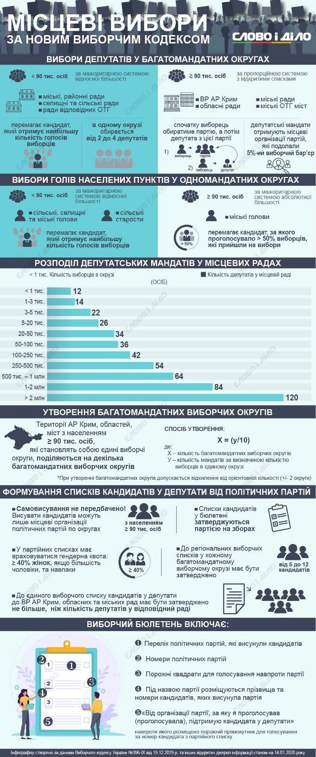 Зображення з slovoidilo.ua.