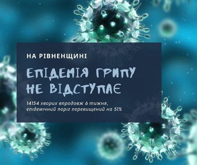 інфографіка з .rv.gov.ua/