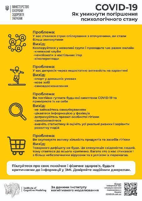 Інфографіка з moz.gov.ua.