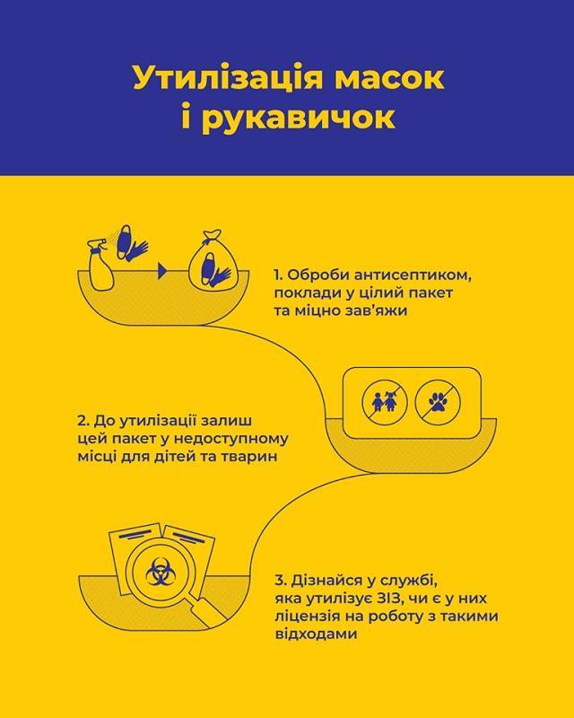 фото з facebook.com/moz.ukr/