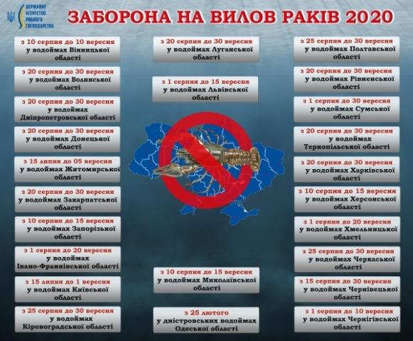 Інфографіка з darg.gov.ua