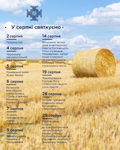 Інфографіка з facebook.com/Orthodox.in.Ukraine